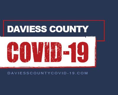 Daviess County COVID-19