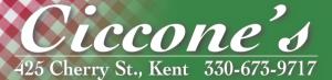 Ciccone's